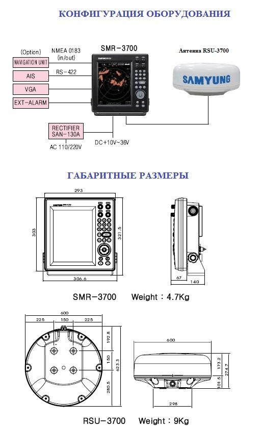 Инструкция По Эксплуатации Navis 3700 - фото 11